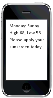 More People Use Sunscreen When Reminded Via Text